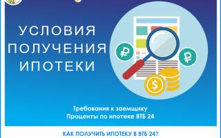 Как получить ипотеку в итб банке в ульяновске
