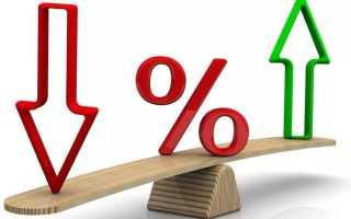 Для новых заемщиков потребительские кредиты сбербанка стали дешевле