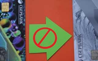 Как вернуть денежный перевод